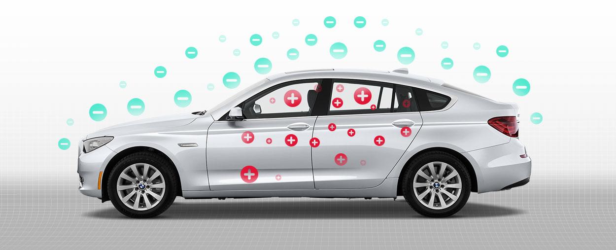 IONEX Car ioniser